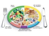 Робинзон - иконка «питание» в Кёнигсберге